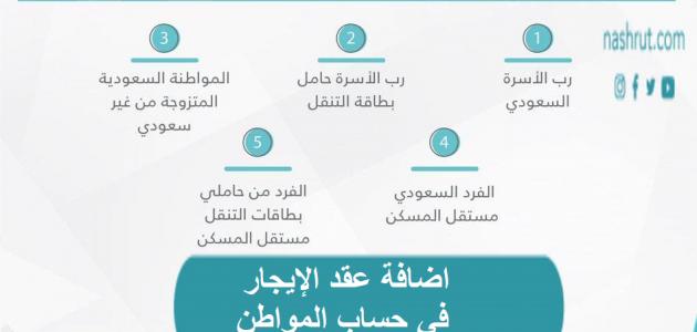 اضافة عقد الإيجار في حساب المواطن .. المباردة الوطنية في المملكة