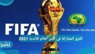 الفرق المشاركة في كأس العالم للأندية 2021