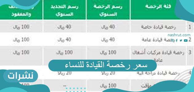سعر رخصة القيادة للنساء في السعودية والإجراءات المطلوبة لاستخراجها
