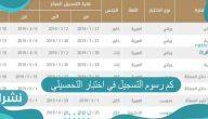 كم رسوم التسجيل في اختبار التحصيلي 1442