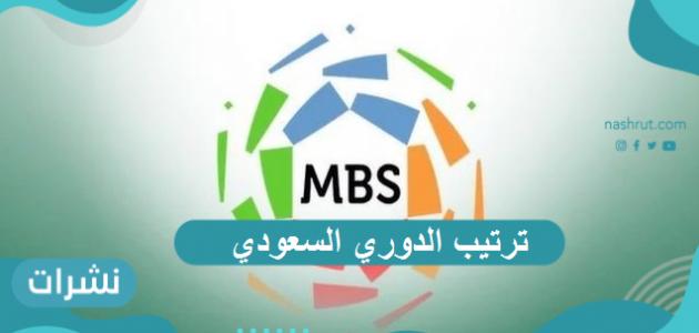 ترتيب الدوري السعودي.. الهلال بطلا وحجازي يحجز لفريقه مقعداً في الأبطال