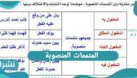 المتممات المنصوبة ومكونات الجملة فى اللغة العربية
