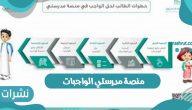 منصة مدرستي الواجبات الإلكترونية 1442
