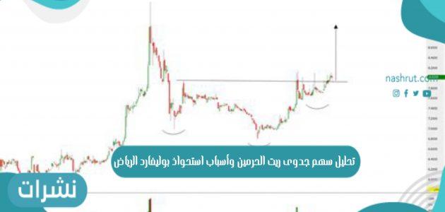 تحليل سهم جدوى ريت الحرمين وأسباب استحواذ بوليفارد الرياض