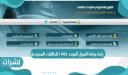 رابط بوابة القبول الموحد 1443 للطالبات السعودية وشروط التسجيل